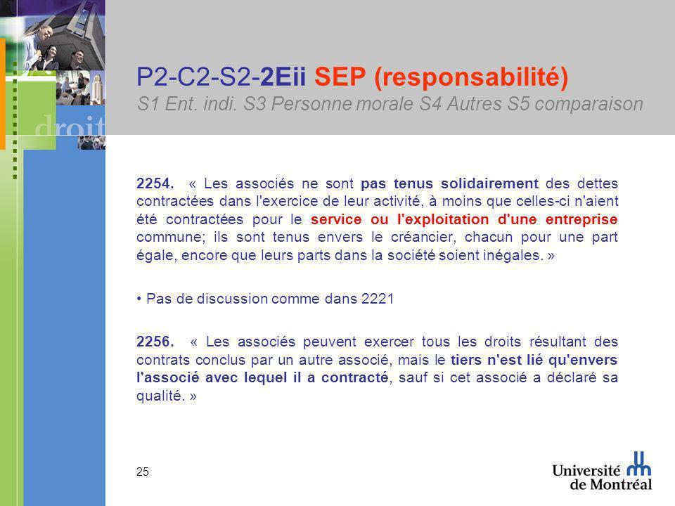 25 P2-C2-S2-2Eii SEP (responsabilité) S1 Ent. indi.