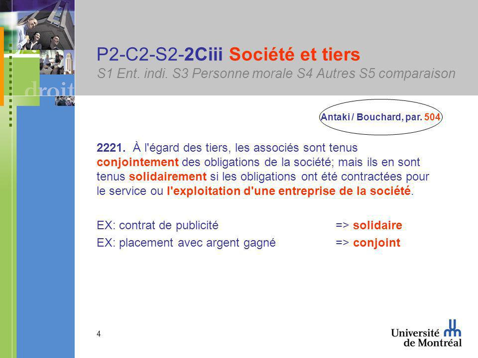 4 P2-C2-S2-2Ciii Société et tiers S1 Ent.indi. S3 Personne morale S4 Autres S5 comparaison 2221.