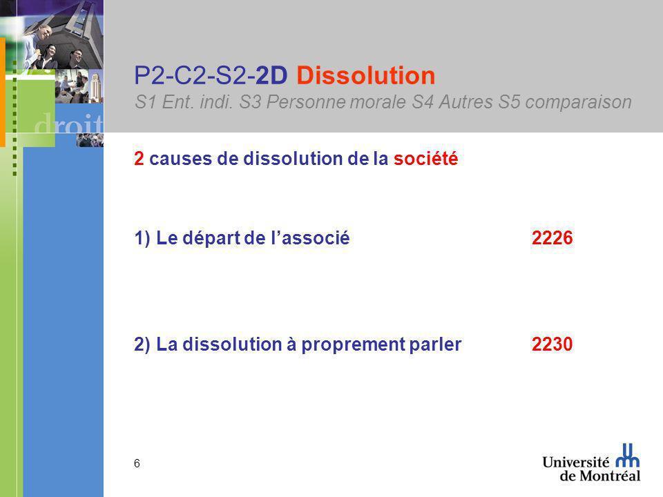 6 P2-C2-S2-2D Dissolution S1 Ent. indi.