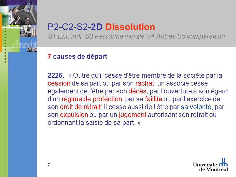 7 P2-C2-S2-2D Dissolution S1 Ent. indi.