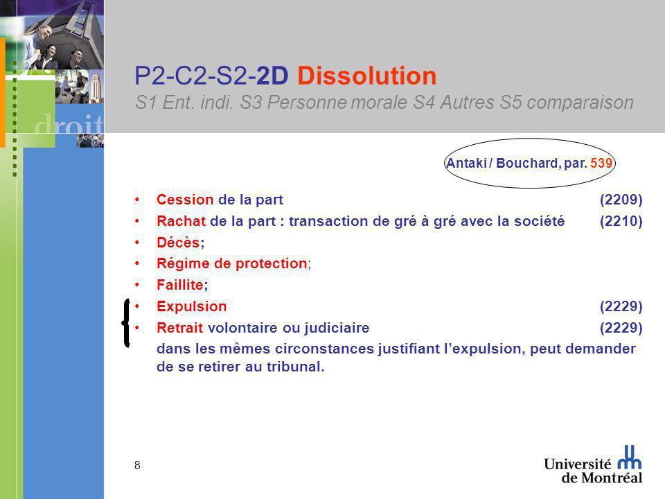 8 P2-C2-S2-2D Dissolution S1 Ent. indi.