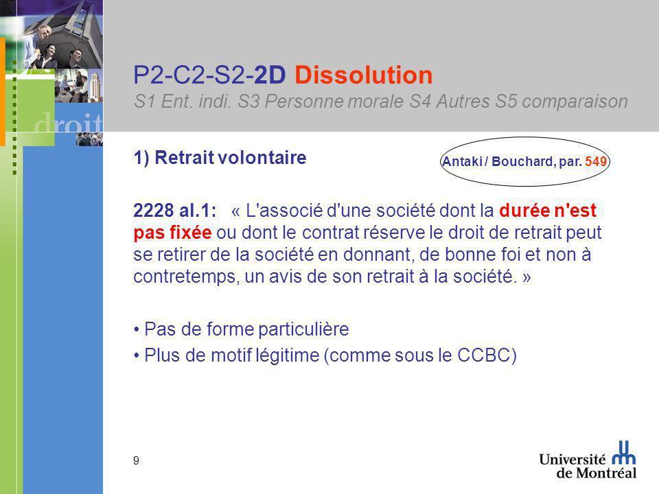 9 P2-C2-S2-2D Dissolution S1 Ent. indi.