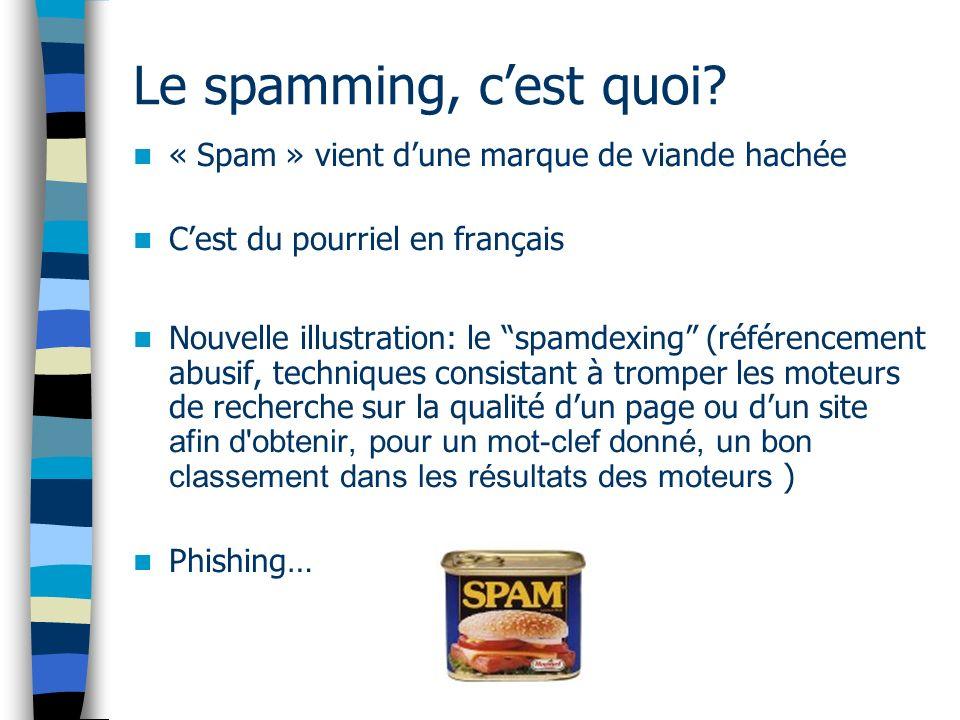 Le spamming, cest quoi.