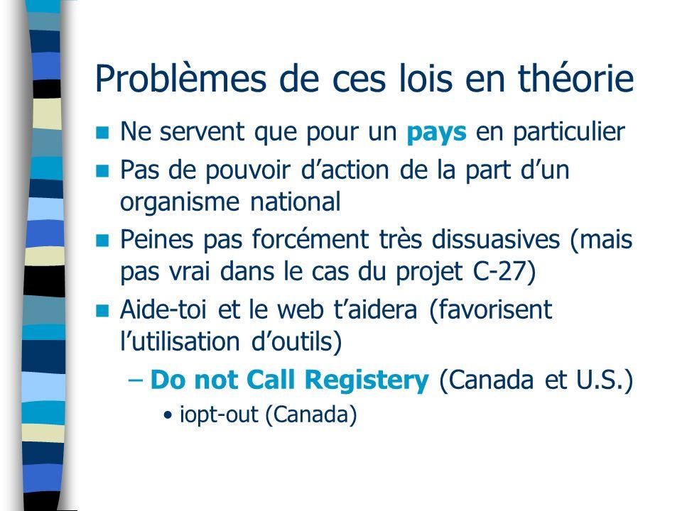 Problèmes de ces lois en théorie Ne servent que pour un pays en particulier Pas de pouvoir daction de la part dun organisme national Peines pas forcément très dissuasives (mais pas vrai dans le cas du projet C-27) Aide-toi et le web taidera (favorisent lutilisation doutils) –Do not Call Registery (Canada et U.S.) iopt-out (Canada)