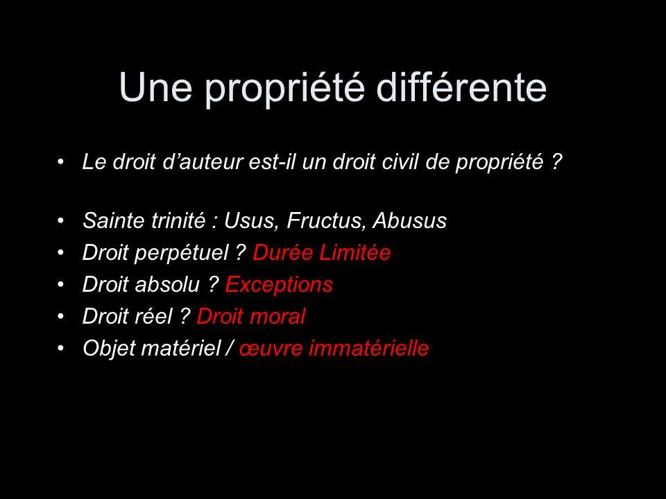 Une propriété différente Le droit dauteur est-il un droit civil de propriété ? Sainte trinité : Usus, Fructus, Abusus Droit perpétuel ? Durée Limitée