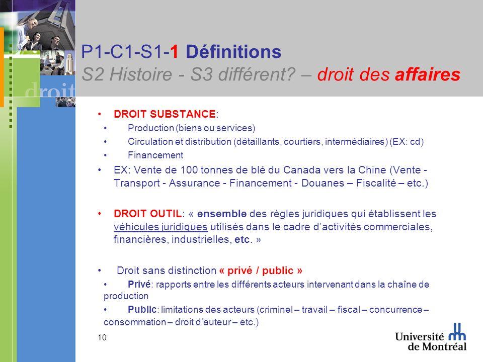 10 P1-C1-S1-1 Définitions S2 Histoire - S3 différent? – droit des affaires DROIT SUBSTANCE: Production (biens ou services) Circulation et distribution