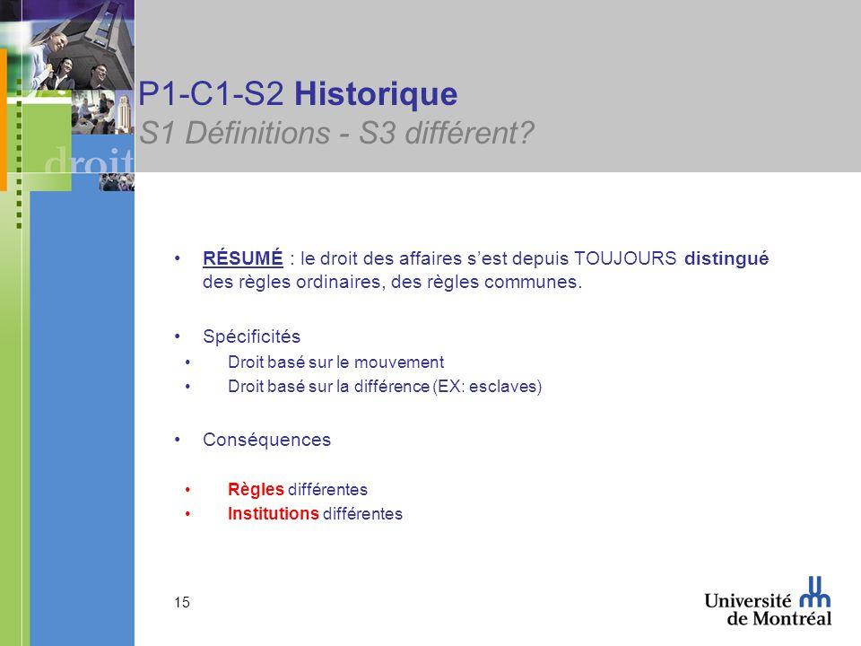 15 P1-C1-S2 Historique S1 Définitions - S3 différent? RÉSUMÉ : le droit des affaires sest depuis TOUJOURS distingué des règles ordinaires, des règles