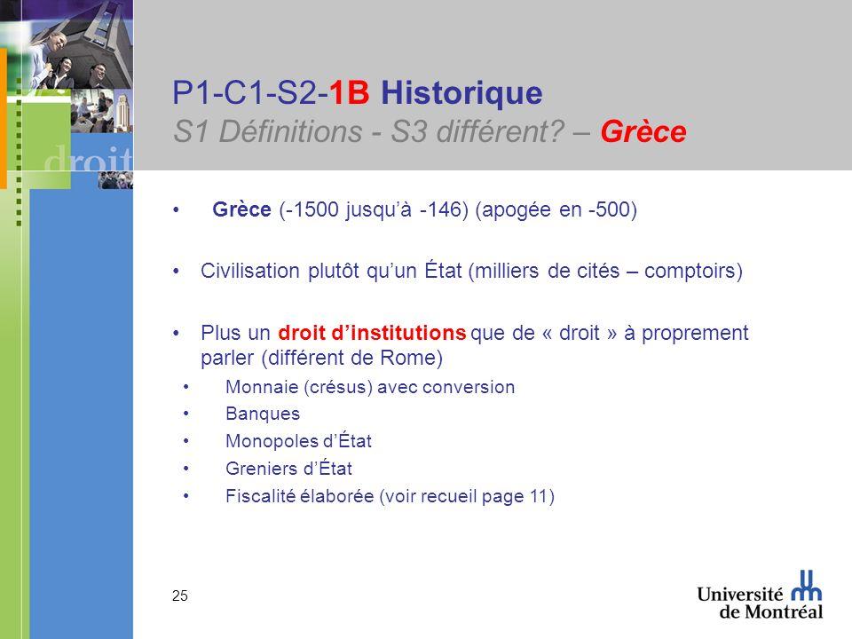 25 P1-C1-S2-1B Historique S1 Définitions - S3 différent? – Grèce Grèce (-1500 jusquà -146) (apogée en -500) Civilisation plutôt quun État (milliers de