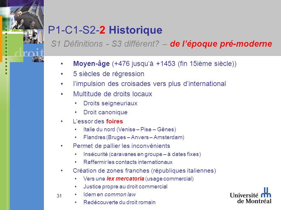 31 P1-C1-S2-2 Historique S1 Définitions - S3 différent? – de lépoque pré-moderne Moyen-âge (+476 jusquà +1453 (fin 15ième siècle)) 5 siècles de régres