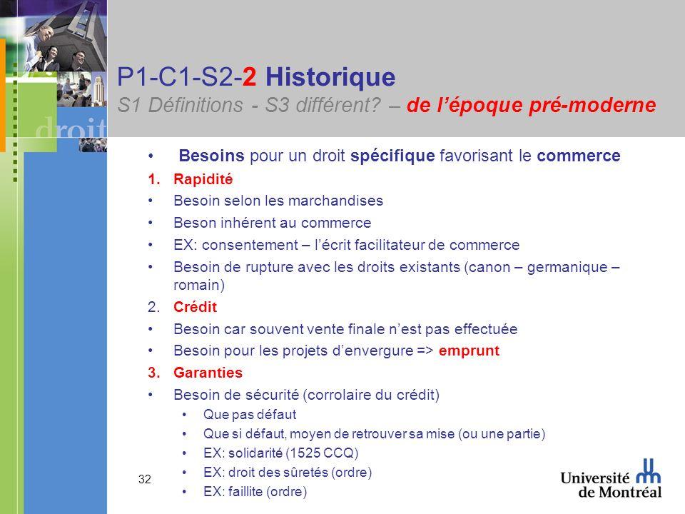 32 P1-C1-S2-2 Historique S1 Définitions - S3 différent? – de lépoque pré-moderne Besoins pour un droit spécifique favorisant le commerce 1.Rapidité Be