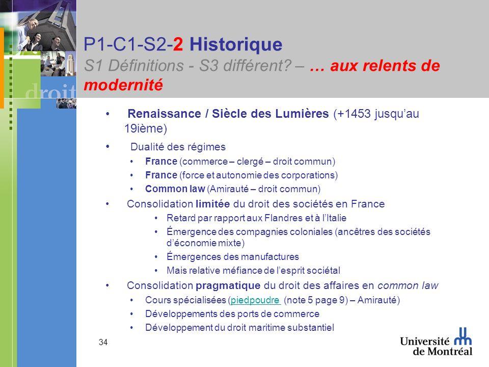 34 P1-C1-S2-2 Historique S1 Définitions - S3 différent? – … aux relents de modernité Renaissance / Siècle des Lumières (+1453 jusquau 19ième) Dualité
