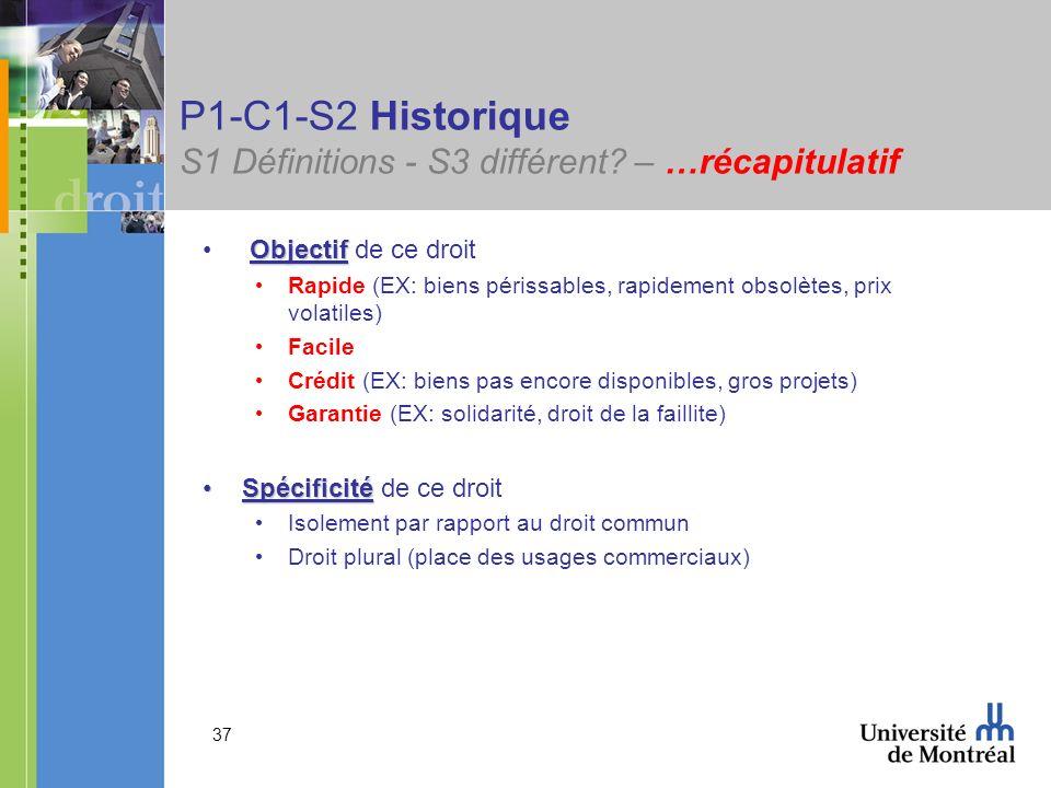 37 P1-C1-S2 Historique S1 Définitions - S3 différent? – …récapitulatif Objectif Objectif de ce droit Rapide (EX: biens périssables, rapidement obsolèt