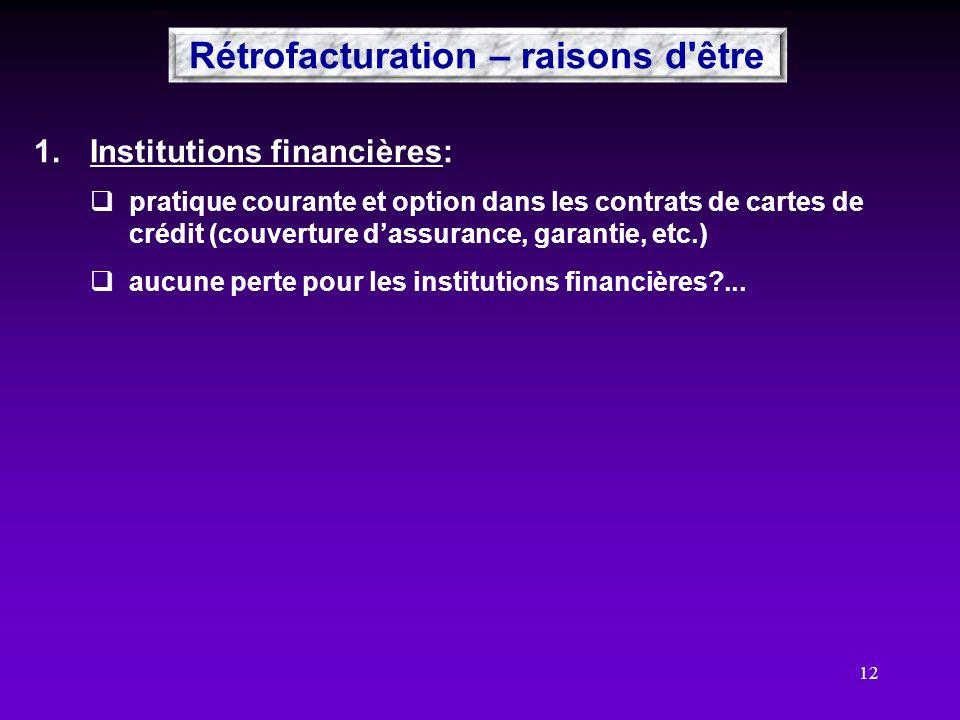 12 1.Institutions financières: pratique courante et option dans les contrats de cartes de crédit (couverture dassurance, garantie, etc.) aucune perte