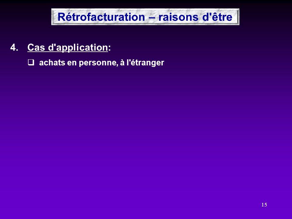 15 4.Cas d'application: achats en personne, à l'étranger Rétrofacturation – raisons d'être