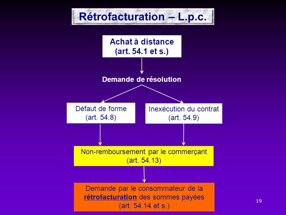 19 Demande de résolution Achat à distance (art. 54.1 et s.) Non-remboursement par le commerçant (art. 54.13) Inexécution du contrat (art. 54.9) Défaut