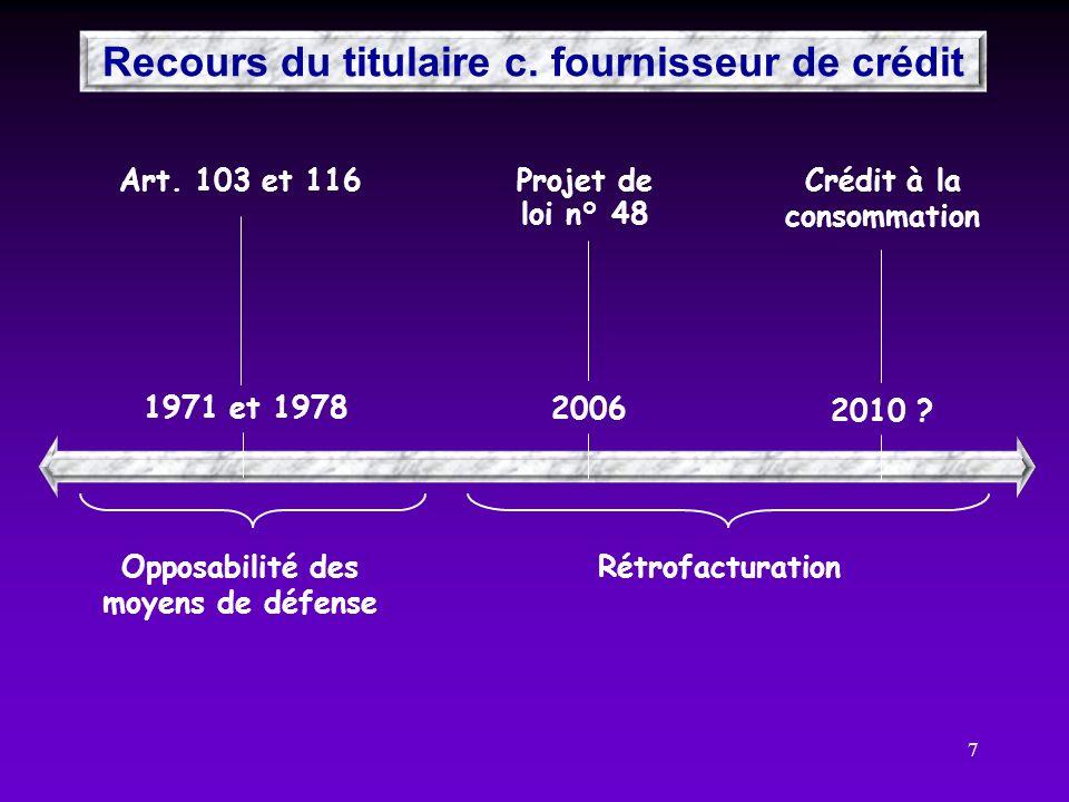 7 2006 Projet de loi n° 48 Crédit à la consommation 2010 ? 1971 et 1978 Art. 103 et 116 Opposabilité des moyens de défense Rétrofacturation Recours du
