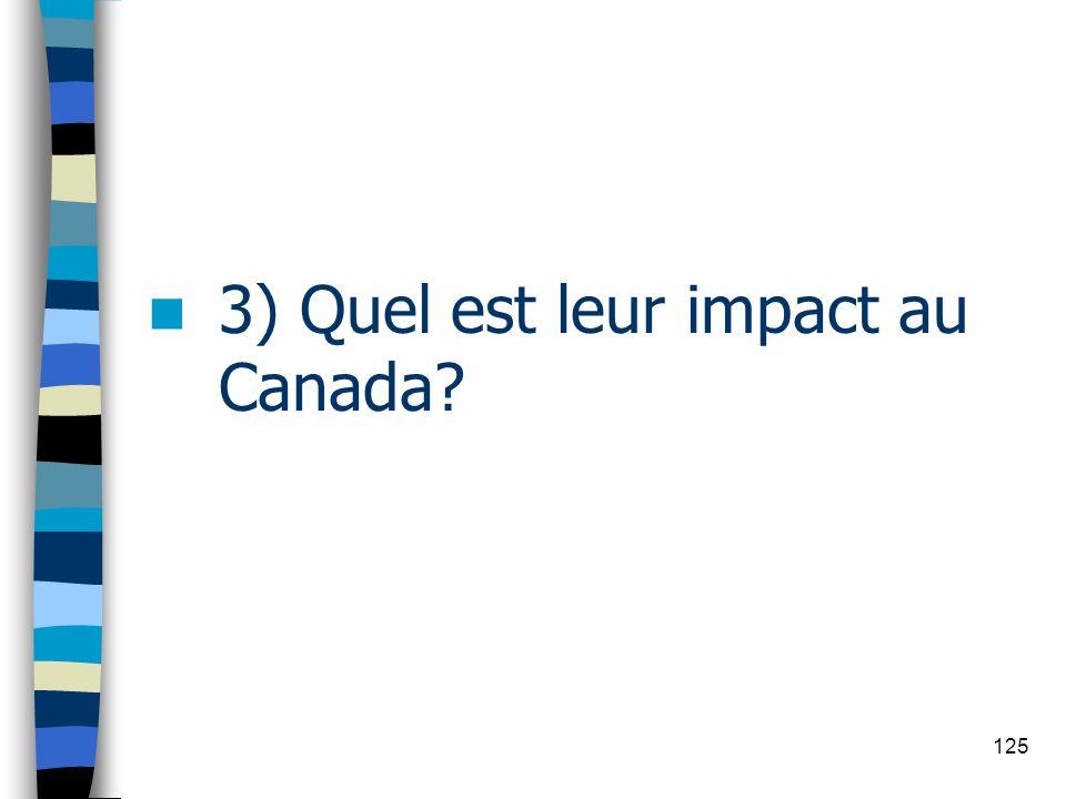 125 3) Quel est leur impact au Canada?