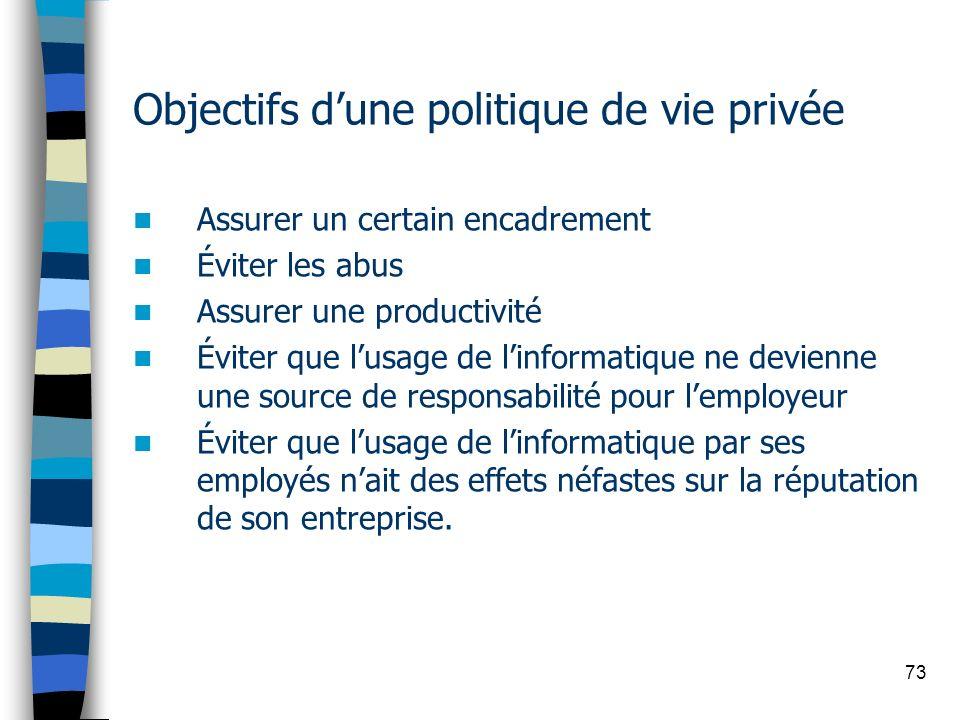 73 Objectifs dune politique de vie privée Assurer un certain encadrement Éviter les abus Assurer une productivité Éviter que lusage de linformatique n