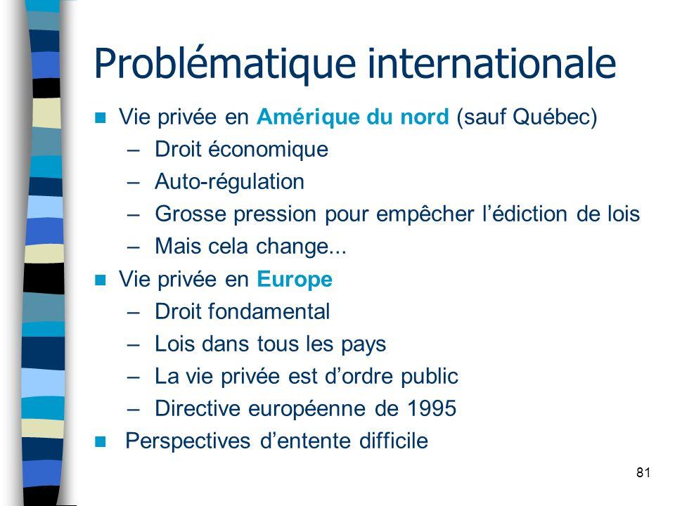 81 Problématique internationale Vie privée en Amérique du nord (sauf Québec) – Droit économique – Auto-régulation – Grosse pression pour empêcher lédi