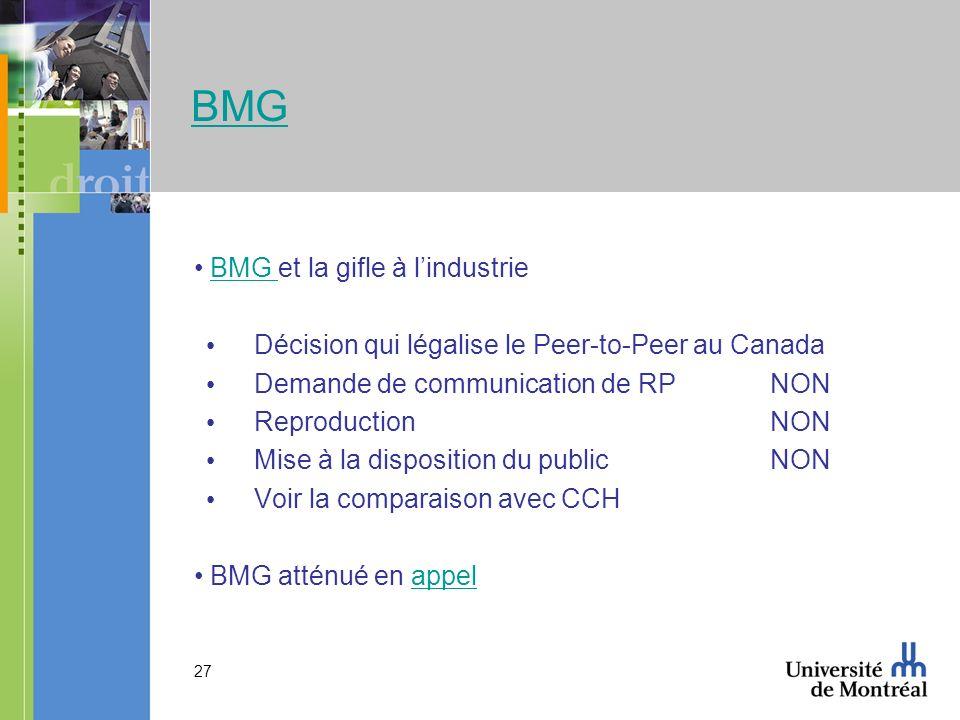 27 BMG BMG et la gifle à lindustrieBMG Décision qui légalise le Peer-to-Peer au Canada Demande de communication de RPNON Reproduction NON Mise à la disposition du public NON Voir la comparaison avec CCH BMG atténué en appelappel