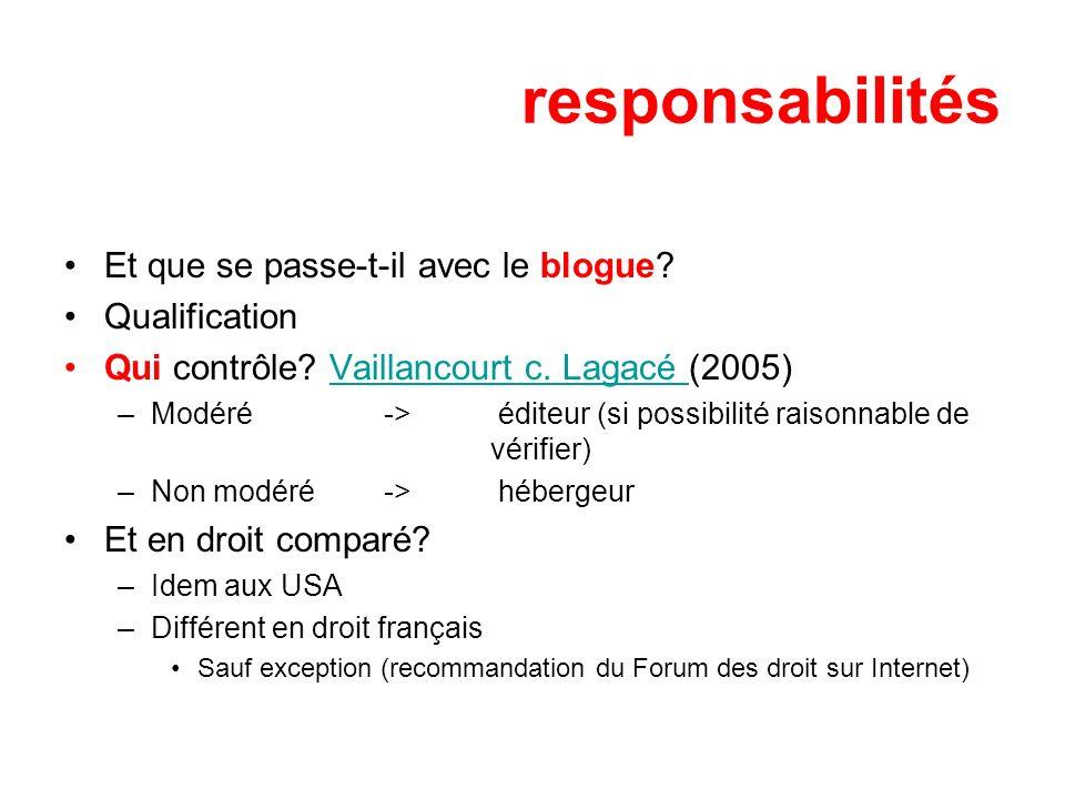 responsabilités Et que se passe-t-il avec le blogue? Qualification Qui contrôle? Vaillancourt c. Lagacé (2005)Vaillancourt c. Lagacé –Modéré -> éditeu
