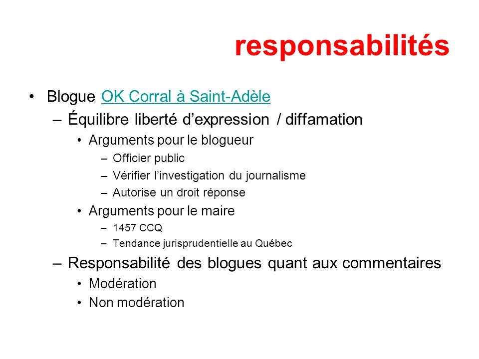 responsabilités Blogue OK Corral à Saint-AdèleOK Corral à Saint-Adèle –Équilibre liberté dexpression / diffamation Arguments pour le blogueur –Officie
