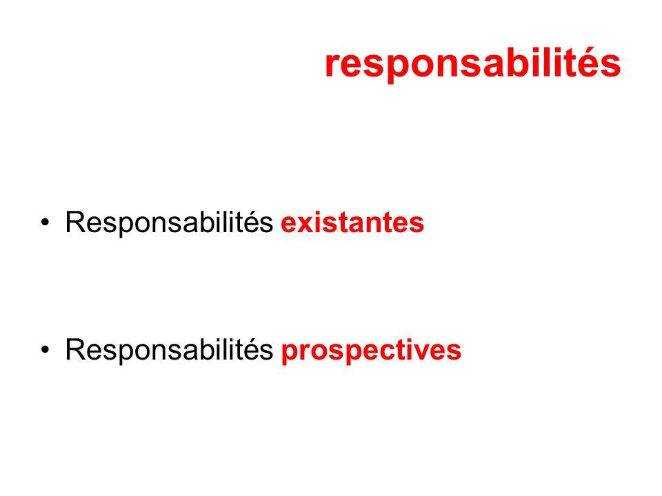 responsabilités Responsabilités existantes Responsabilités prospectives