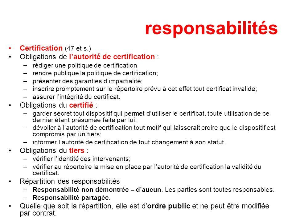 responsabilités Certification (47 et s.) Obligations de lautorité de certification : –rédiger une politique de certification –rendre publique la polit