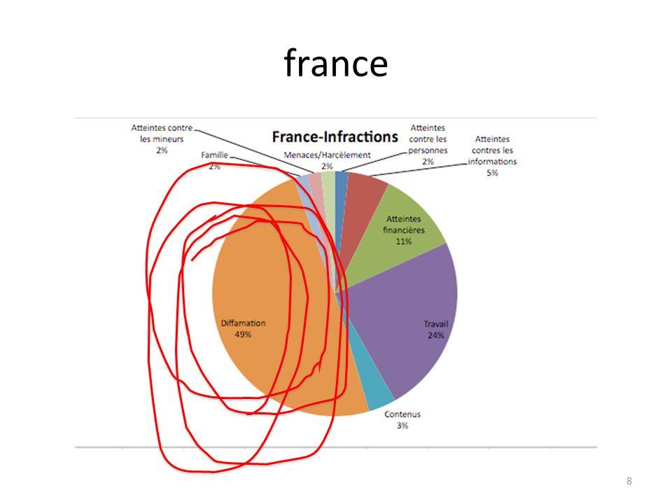 france 8