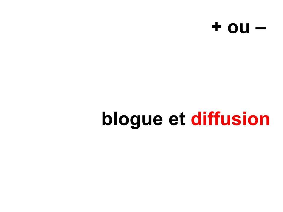 + ou – blogue et diffusion