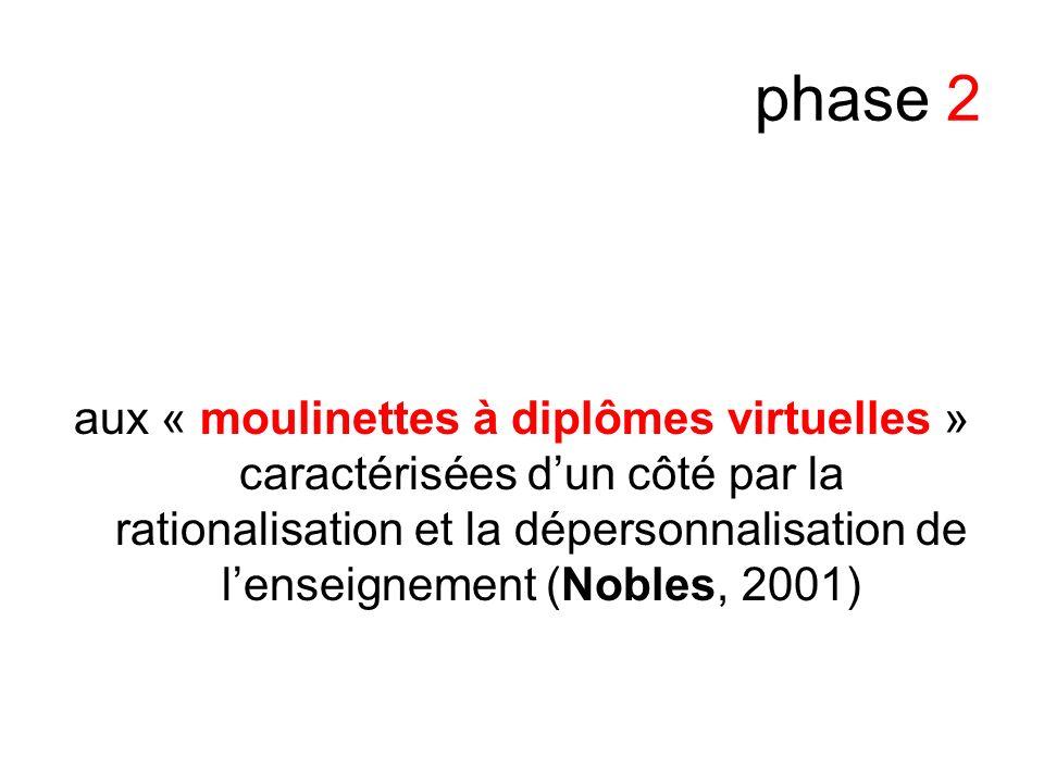 phase 2 aux « moulinettes à diplômes virtuelles » caractérisées dun côté par la rationalisation et la dépersonnalisation de lenseignement (Nobles, 200