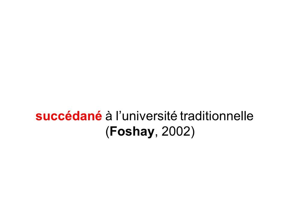 succédané à luniversité traditionnelle (Foshay, 2002)