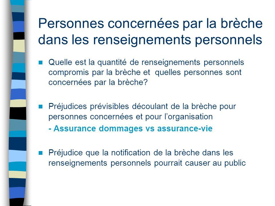 Personnes concernées par la brèche dans les renseignements personnels Quelle est la quantité de renseignements personnels compromis par la brèche et q