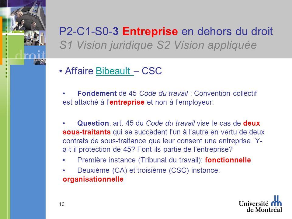 10 P2-C1-S0-3 Entreprise en dehors du droit S1 Vision juridique S2 Vision appliquée Affaire Bibeault – CSCBibeault Fondement de 45 Code du travail : Convention collectif est attaché à lentreprise et non à lemployeur.