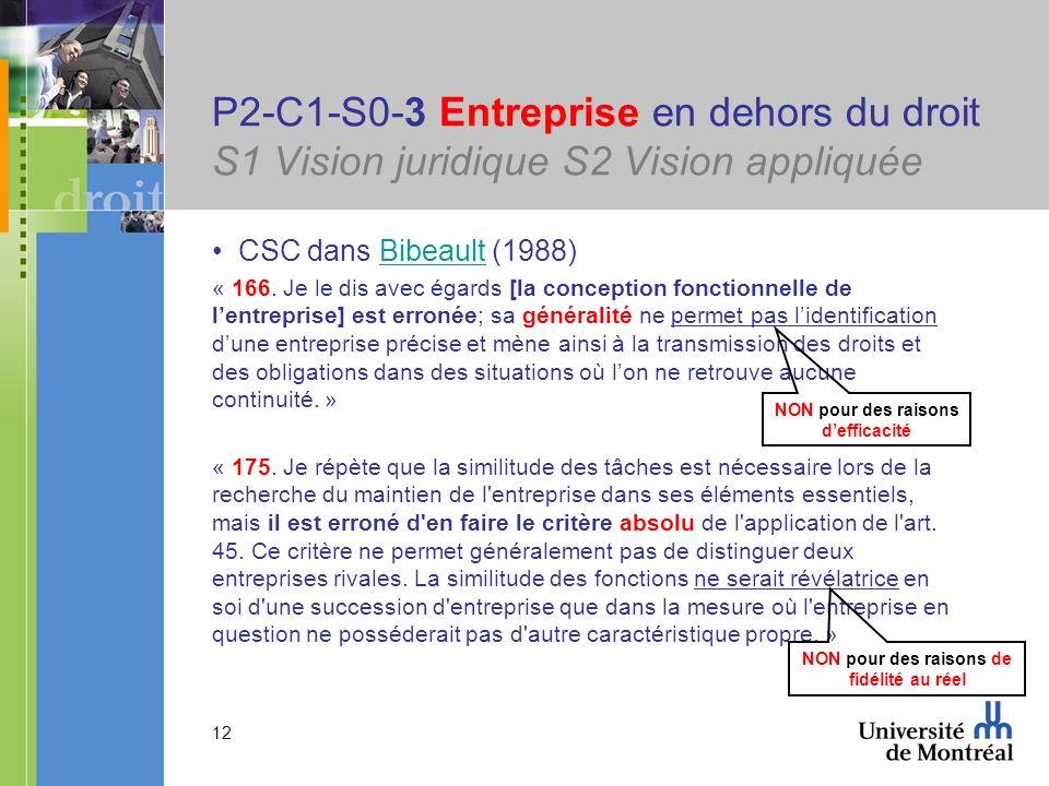 12 P2-C1-S0-3 Entreprise en dehors du droit S1 Vision juridique S2 Vision appliquée CSC dans Bibeault (1988)Bibeault « 166.