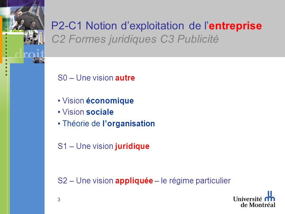 3 P2-C1 Notion dexploitation de lentreprise C2 Formes juridiques C3 Publicité S0 – Une vision autre Vision économique Vision sociale Théorie de lorganisation S1 – Une vision juridique S2 – Une vision appliquée – le régime particulier