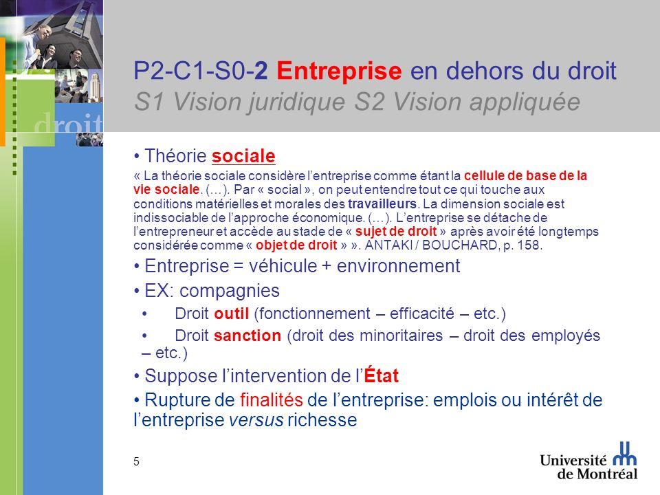 5 P2-C1-S0-2 Entreprise en dehors du droit S1 Vision juridique S2 Vision appliquée Théorie sociale « La théorie sociale considère lentreprise comme étant la cellule de base de la vie sociale.