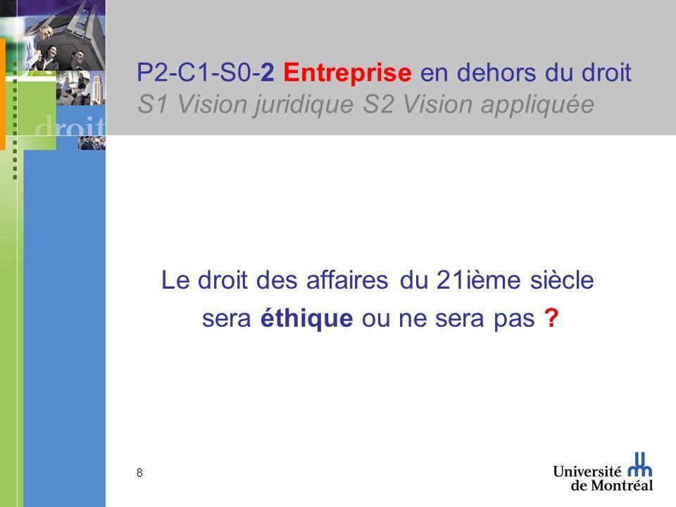 P2-C1-S0-2 Entreprise en dehors du droit S1 Vision juridique S2 Vision appliquée Le droit des affaires du 21ième siècle sera éthique ou ne sera pas .