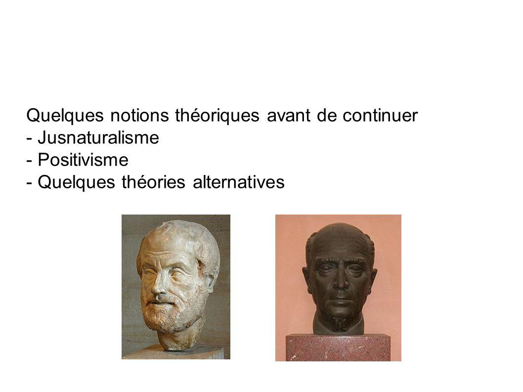 Quelques notions théoriques avant de continuer - Jusnaturalisme - Positivisme - Quelques théories alternatives