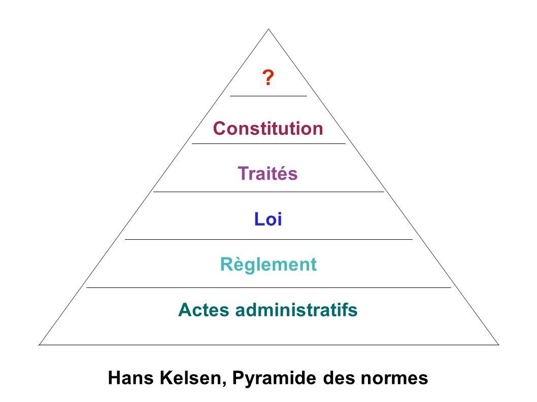 ? Constitution Traités Loi Règlement Actes administratifs Hans Kelsen, Pyramide des normes