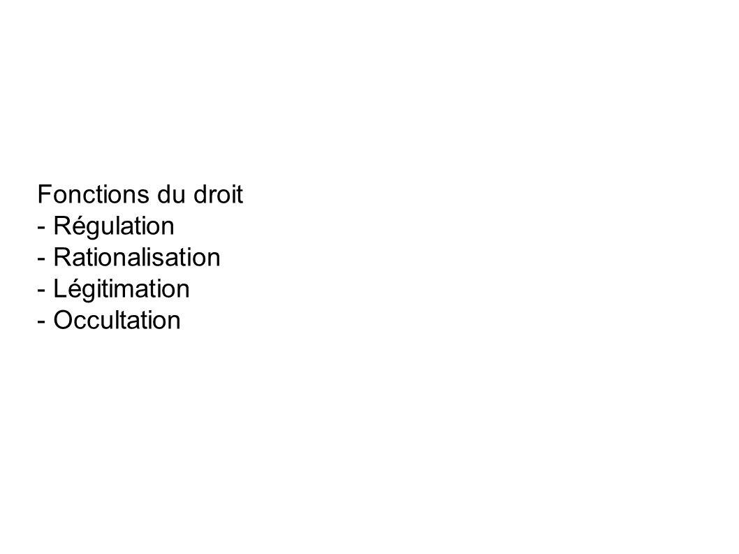 Fonctions du droit - Régulation - Rationalisation - Légitimation - Occultation