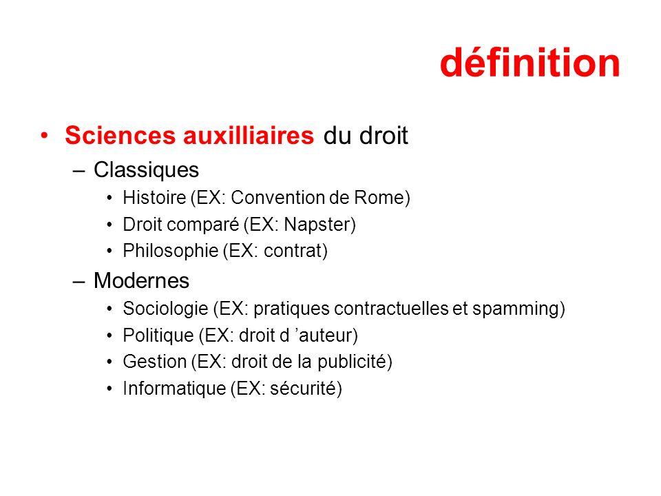 définition Sciences auxilliaires du droit –Classiques Histoire (EX: Convention de Rome) Droit comparé (EX: Napster) Philosophie (EX: contrat) –Moderne