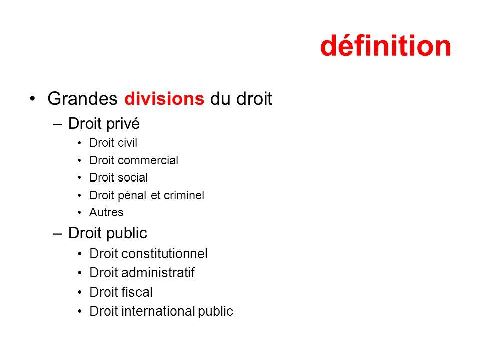 définition Grandes divisions du droit –Droit privé Droit civil Droit commercial Droit social Droit pénal et criminel Autres –Droit public Droit consti