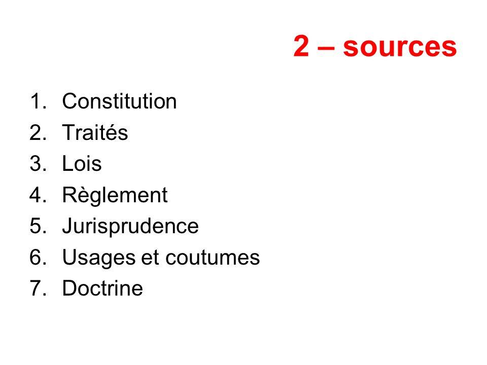 2 – sources 1.Constitution 2.Traités 3.Lois 4.Règlement 5.Jurisprudence 6.Usages et coutumes 7.Doctrine