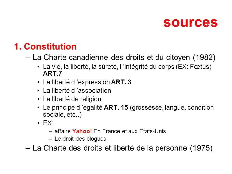 sources 1. Constitution –La Charte canadienne des droits et du citoyen (1982) La vie, la liberté, la sûreté, l intégrité du corps (EX: Fœtus) ART.7 La