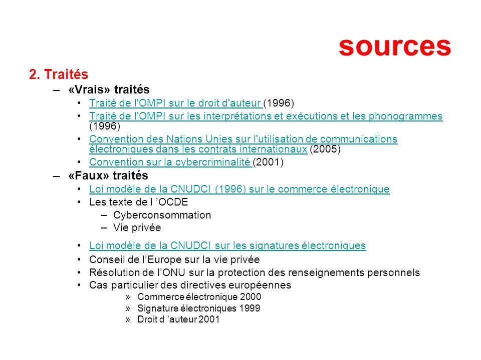 sources 2. Traités –«Vrais» traités Traité de l'OMPI sur le droit d'auteur (1996)Traité de l'OMPI sur le droit d'auteur Traité de l'OMPI sur les inter