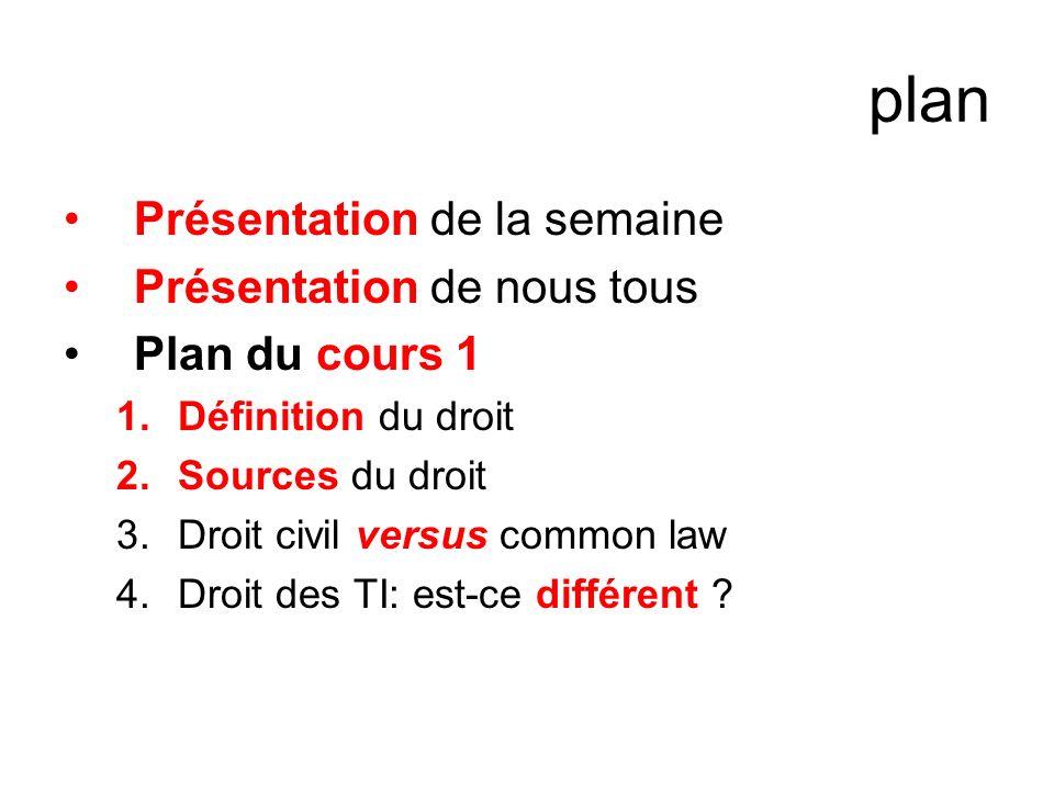 plan Présentation de la semaine Présentation de nous tous Plan du cours 1 1.Définition du droit 2.Sources du droit 3.Droit civil versus common law 4.D