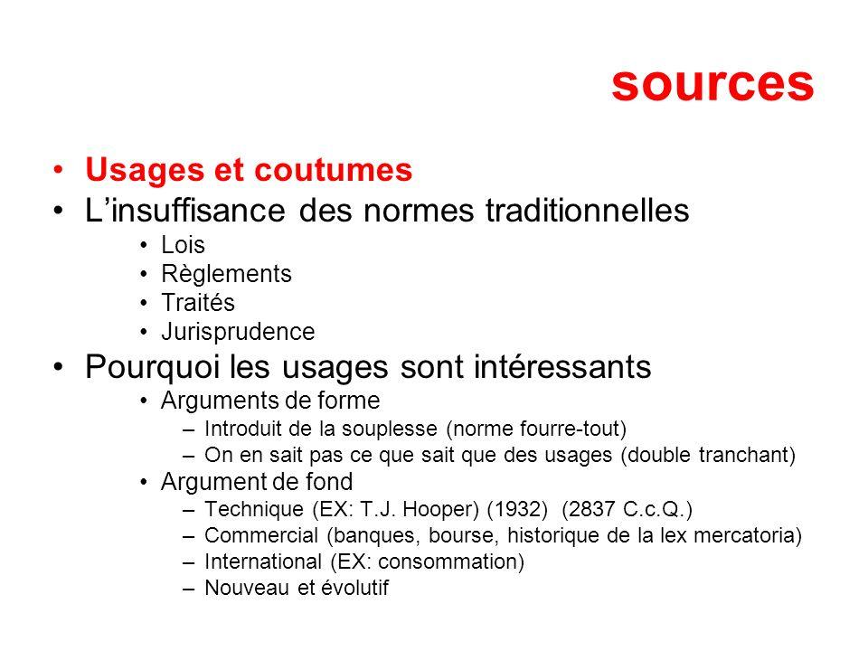 sources Usages et coutumes Linsuffisance des normes traditionnelles Lois Règlements Traités Jurisprudence Pourquoi les usages sont intéressants Argume