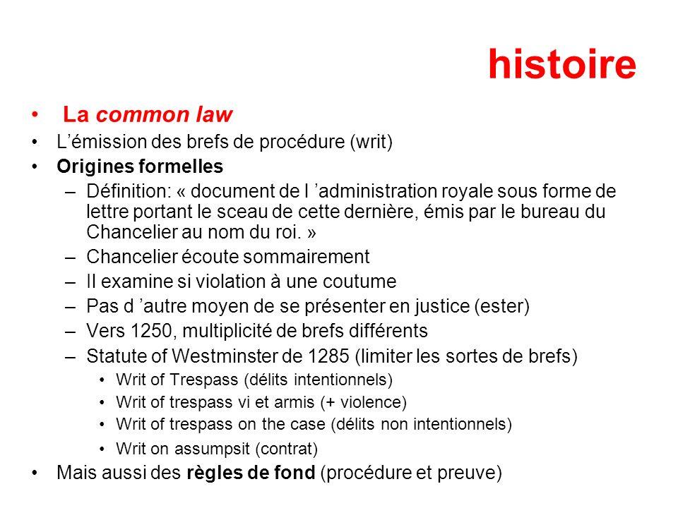 histoire La common law Lémission des brefs de procédure (writ) Origines formelles –Définition: « document de l administration royale sous forme de let