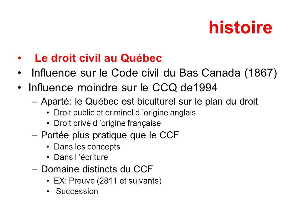 histoire Le droit civil au Québec Influence sur le Code civil du Bas Canada (1867) Influence moindre sur le CCQ de1994 –Aparté: le Québec est bicultur